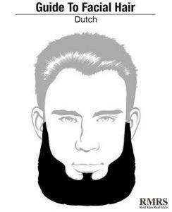 Dutch Beard without Mustache Styles